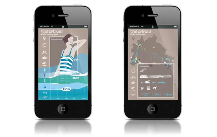 Waterfront_app4-750x473